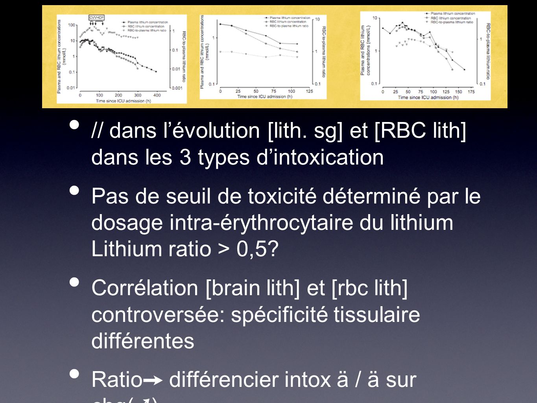 // dans l'évolution [lith